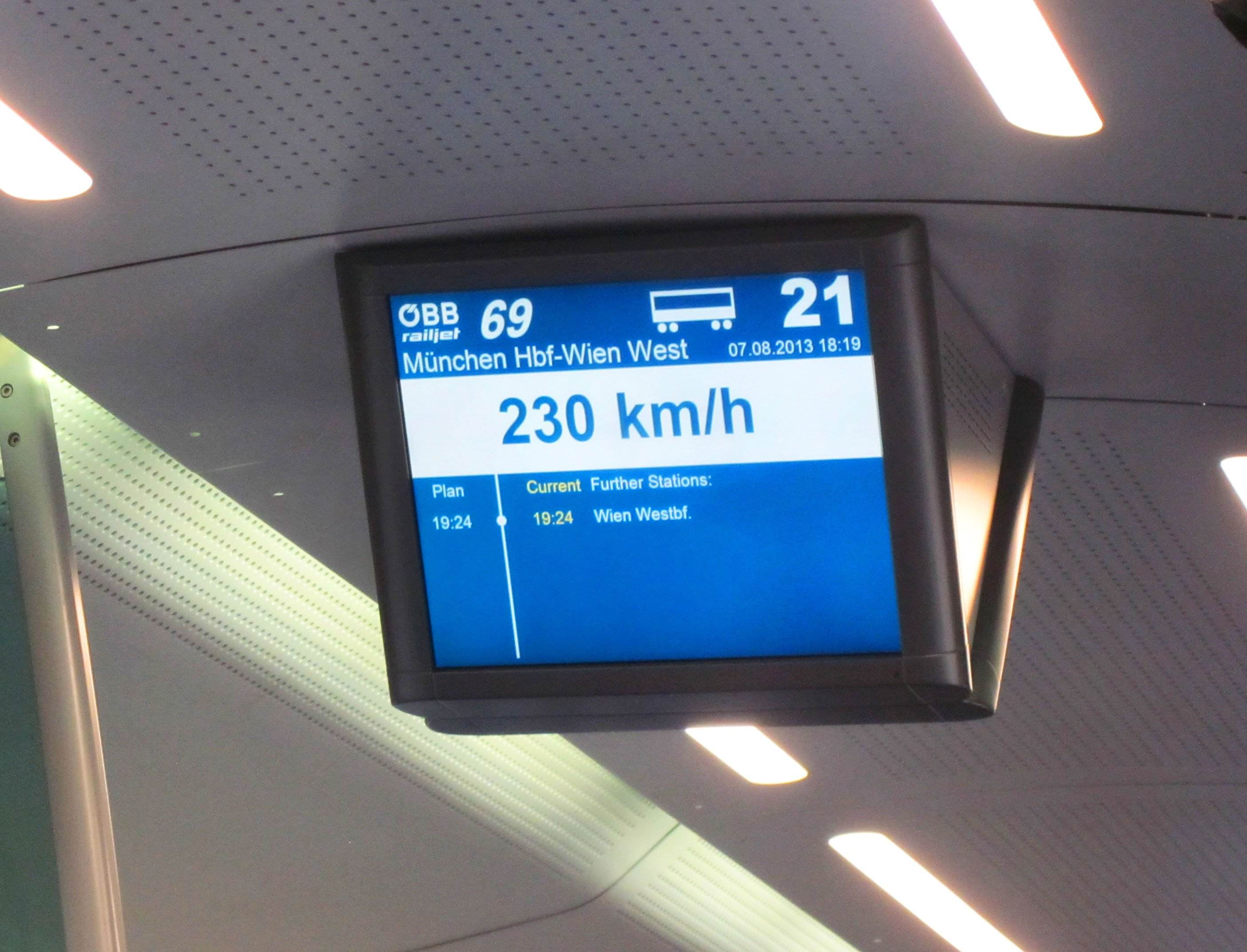 High Speed Train | The Invisible Tourist