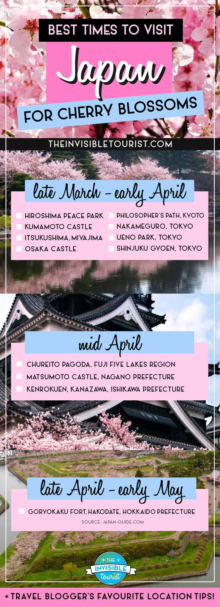 REVEALED: The Best Time to Visit Japan for Cherry Blossoms | The Invisible Tourist