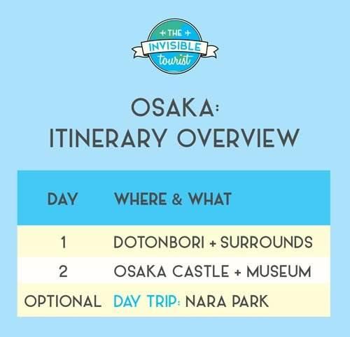 Présentation de l'itinéraire d'Osaka et de Nara