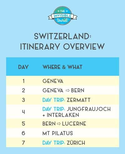 Days in Switzerland Itinerary Overview