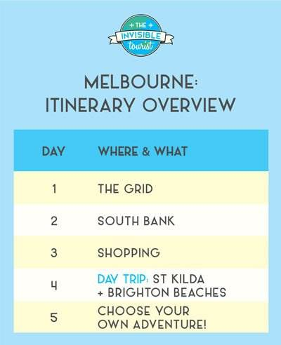 Melbourne Itinerary Overview
