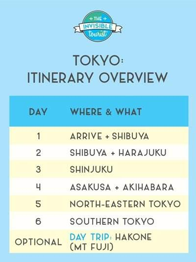 6 Days in Tokyo Itinerary: 2019 Complete Guide for First-Timers
